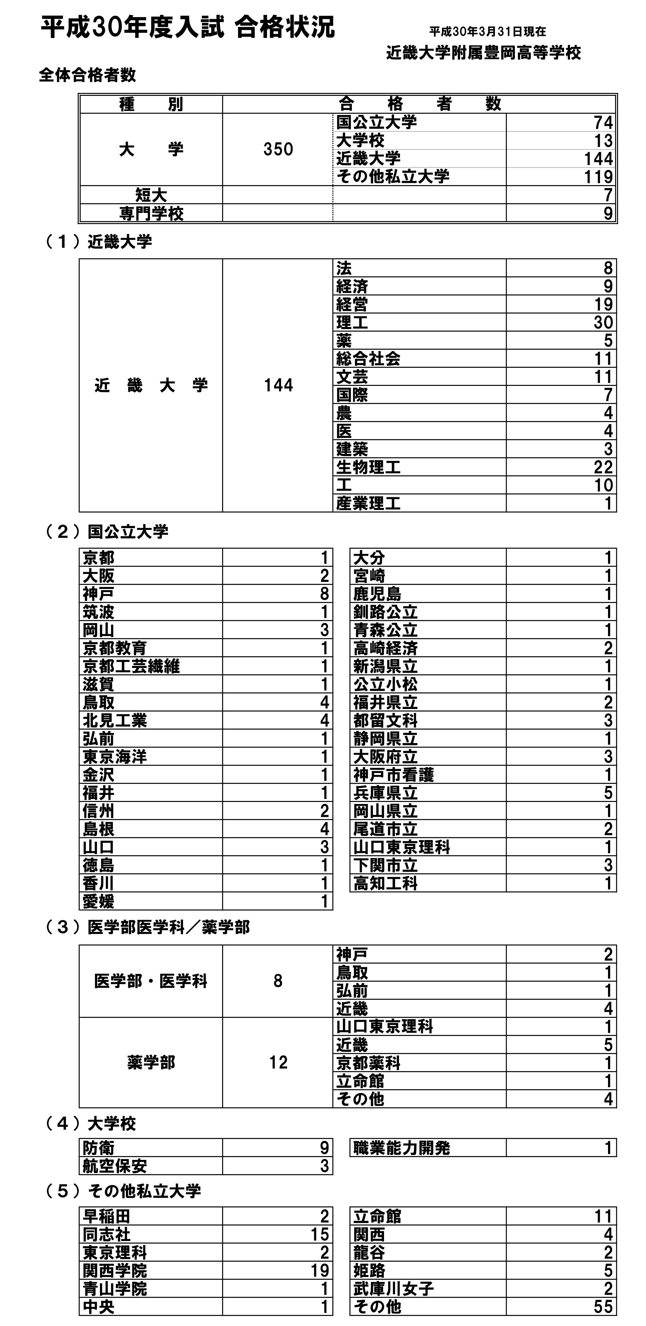 http://www.kindai-toyooka.ed.jp/info/336a16fa46985fbdd27277d172b845291a1531cf.png