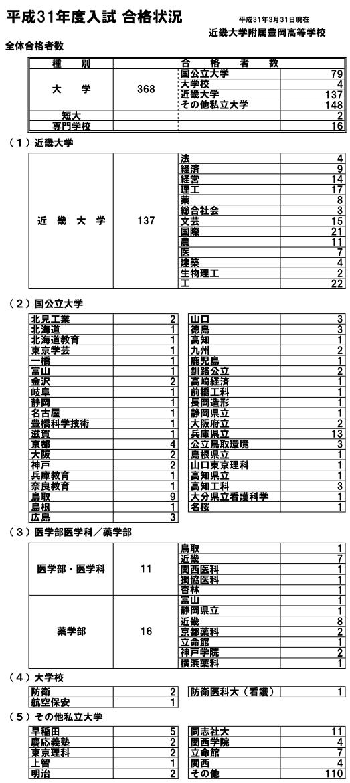 2019 合格実績.png